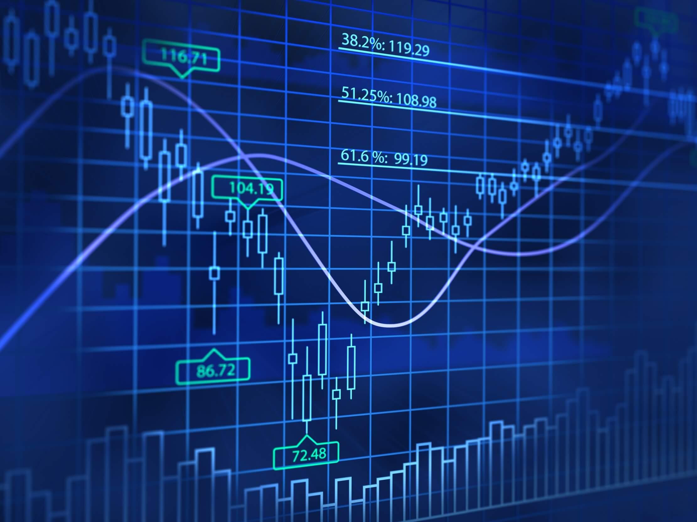Mataf net forex technical analysis