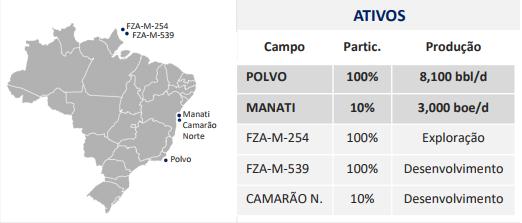 PetroRio campos.png